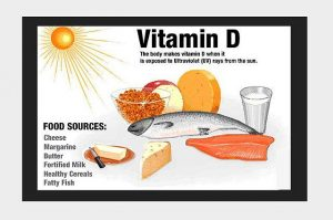 Η βιταμίνη D